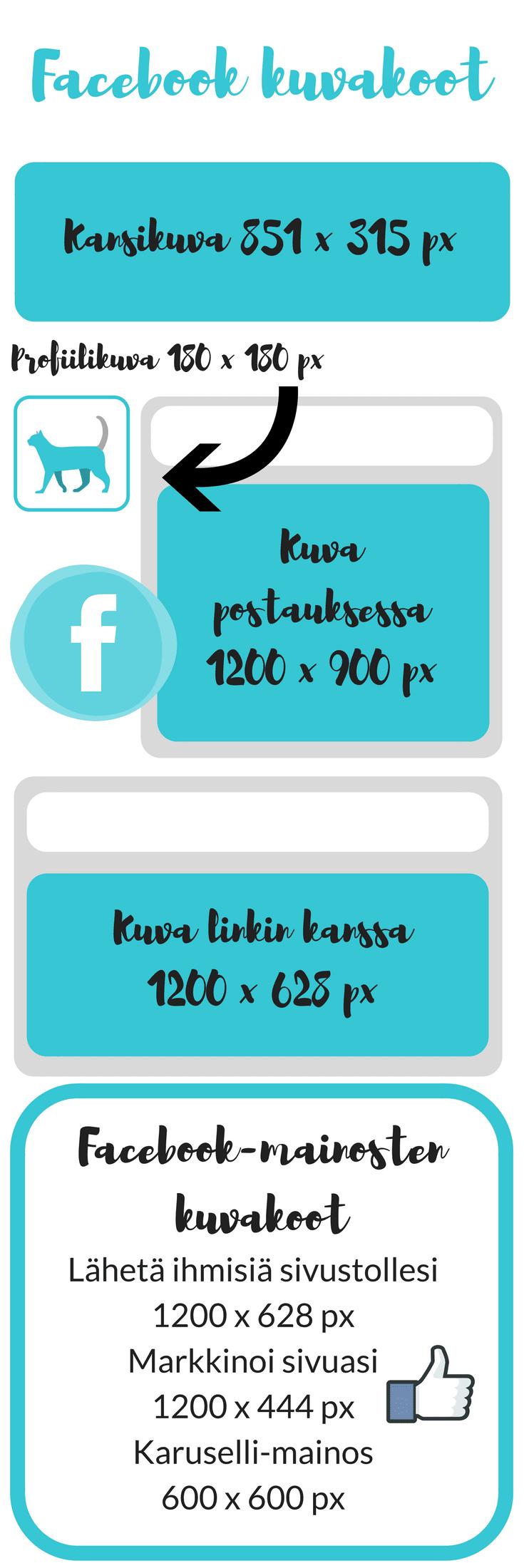 facebook-kuvakoot